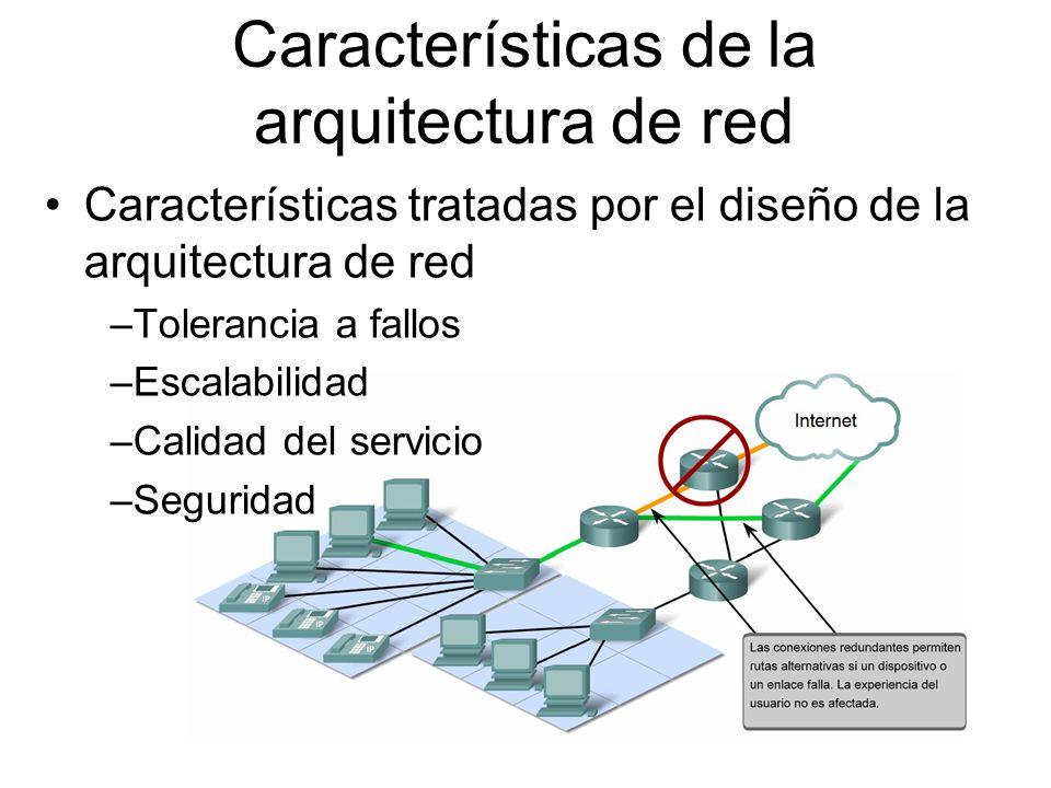 Características de la arquitectura de red Características tratadas por el diseño de la arquitectura de red –Tolerancia a fallos –Escalabilidad –Calidad del servicio –Seguridad