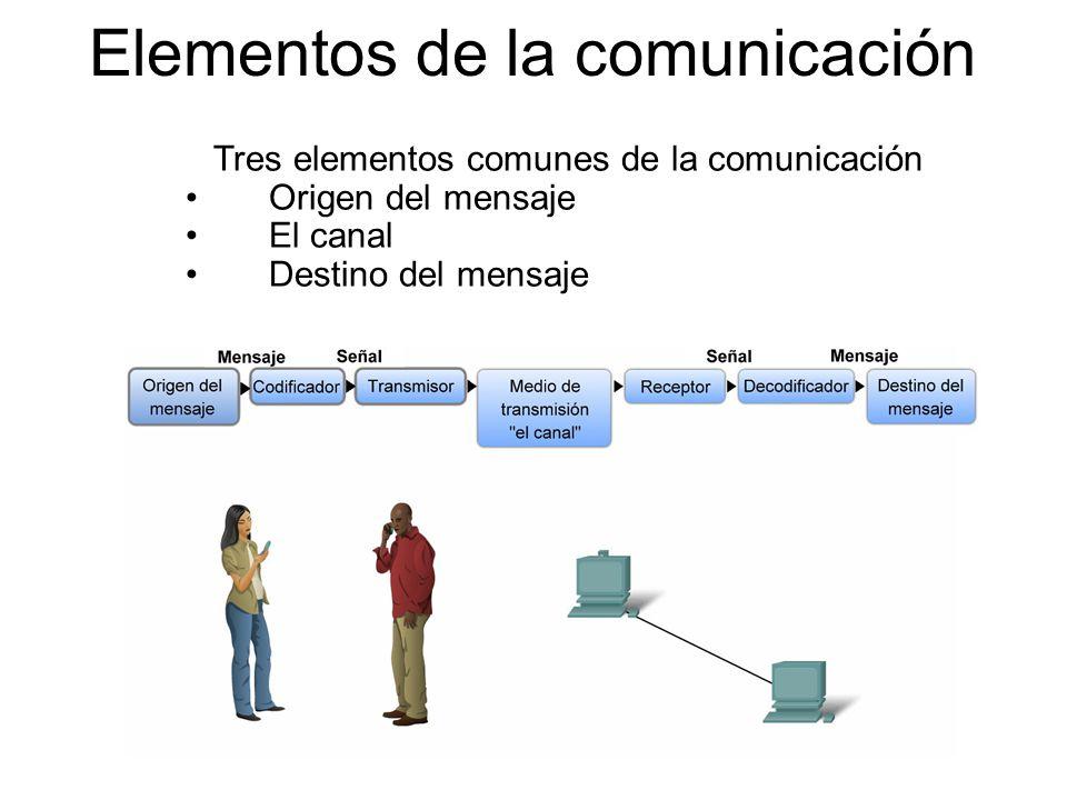 Tres elementos comunes de la comunicación Origen del mensaje El canal Destino del mensaje Elementos de la comunicación