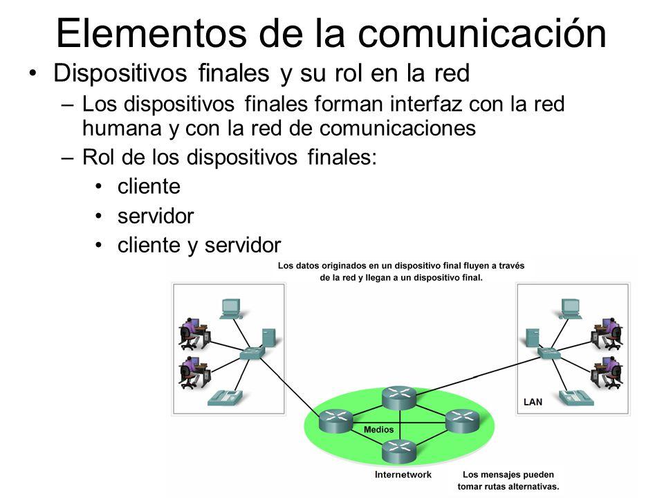 Dispositivos finales y su rol en la red –Los dispositivos finales forman interfaz con la red humana y con la red de comunicaciones –Rol de los dispositivos finales: cliente servidor cliente y servidor Elementos de la comunicación