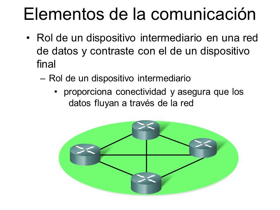 Rol de un dispositivo intermediario en una red de datos y contraste con el de un dispositivo final –Rol de un dispositivo intermediario proporciona conectividad y asegura que los datos fluyan a través de la red Elementos de la comunicación