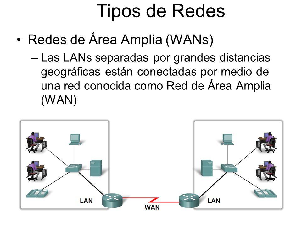 Redes de Área Amplia (WANs) –Las LANs separadas por grandes distancias geográficas están conectadas por medio de una red conocida como Red de Área Amplia (WAN) Tipos de Redes