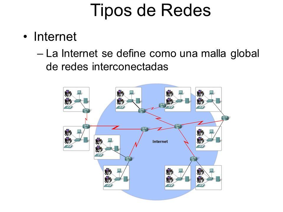 Internet –La Internet se define como una malla global de redes interconectadas Tipos de Redes