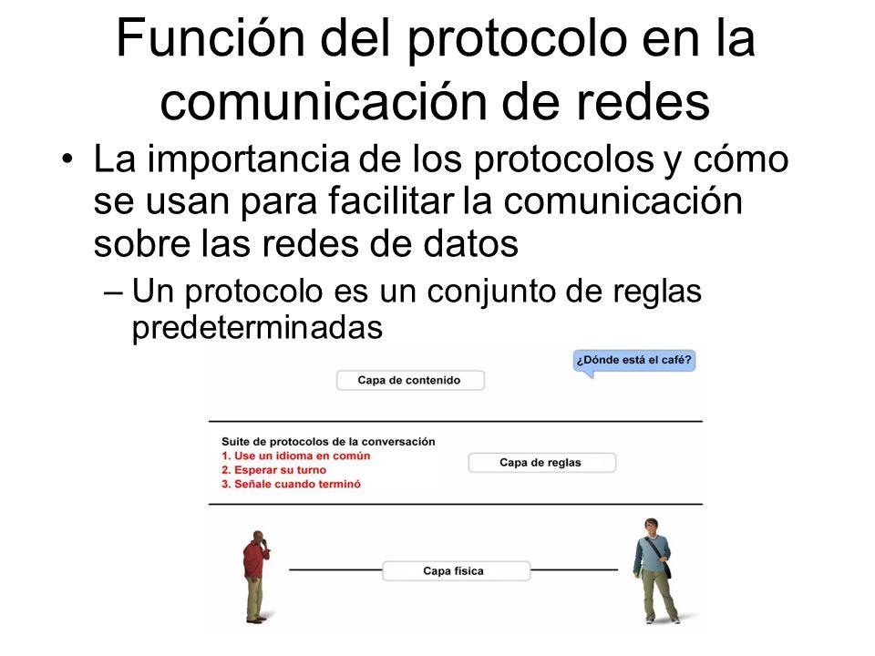 Función del protocolo en la comunicación de redes La importancia de los protocolos y cómo se usan para facilitar la comunicación sobre las redes de da
