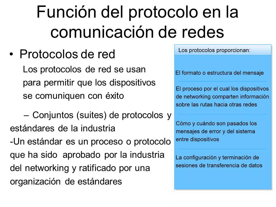 Protocolos de red Los protocolos de red se usan para permitir que los dispositivos se comuniquen con éxito –Conjuntos (suites) de protocolos y estándares de la industria -Un estándar es un proceso o protocolo que ha sido aprobado por la industria del networking y ratificado por una organización de estándares Función del protocolo en la comunicación de redes