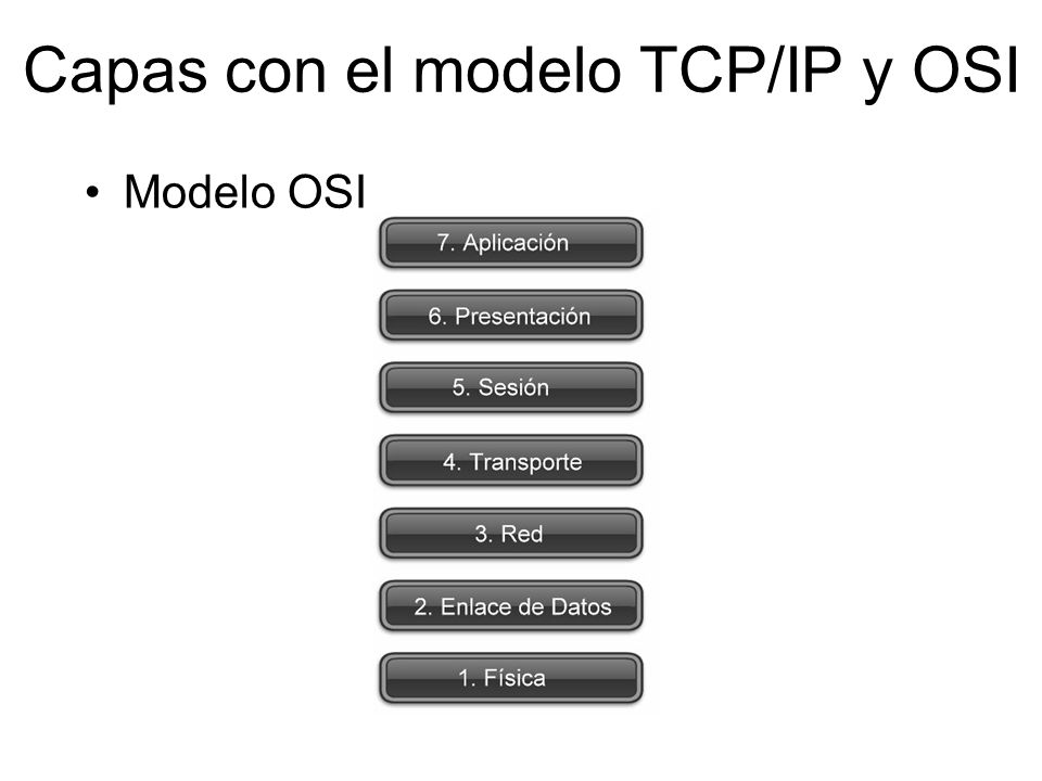 Modelo OSI Capas con el modelo TCP/IP y OSI
