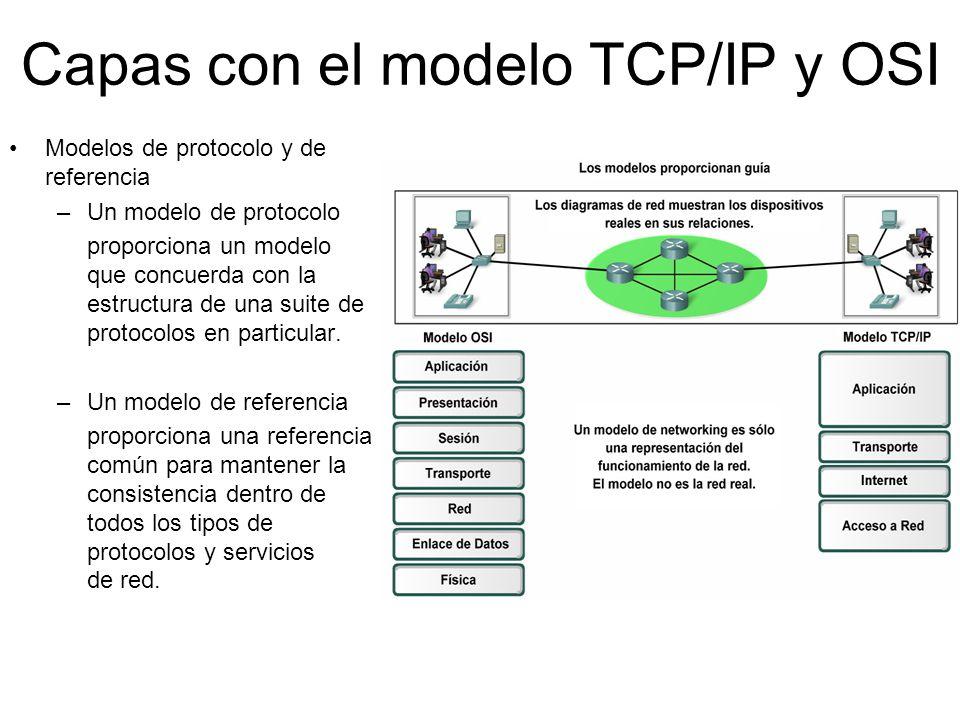 Modelos de protocolo y de referencia –Un modelo de protocolo proporciona un modelo que concuerda con la estructura de una suite de protocolos en parti