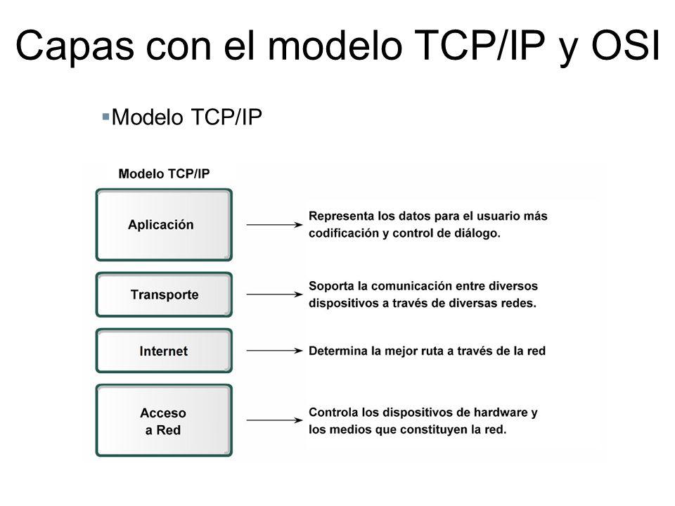 Modelo TCP/IP Capas con el modelo TCP/IP y OSI