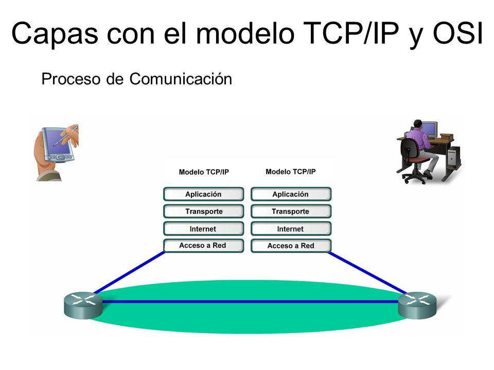 Proceso de Comunicación Capas con el modelo TCP/IP y OSI