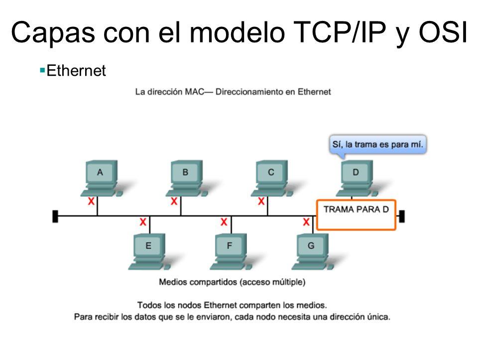 Capas con el modelo TCP/IP y OSI Ethernet