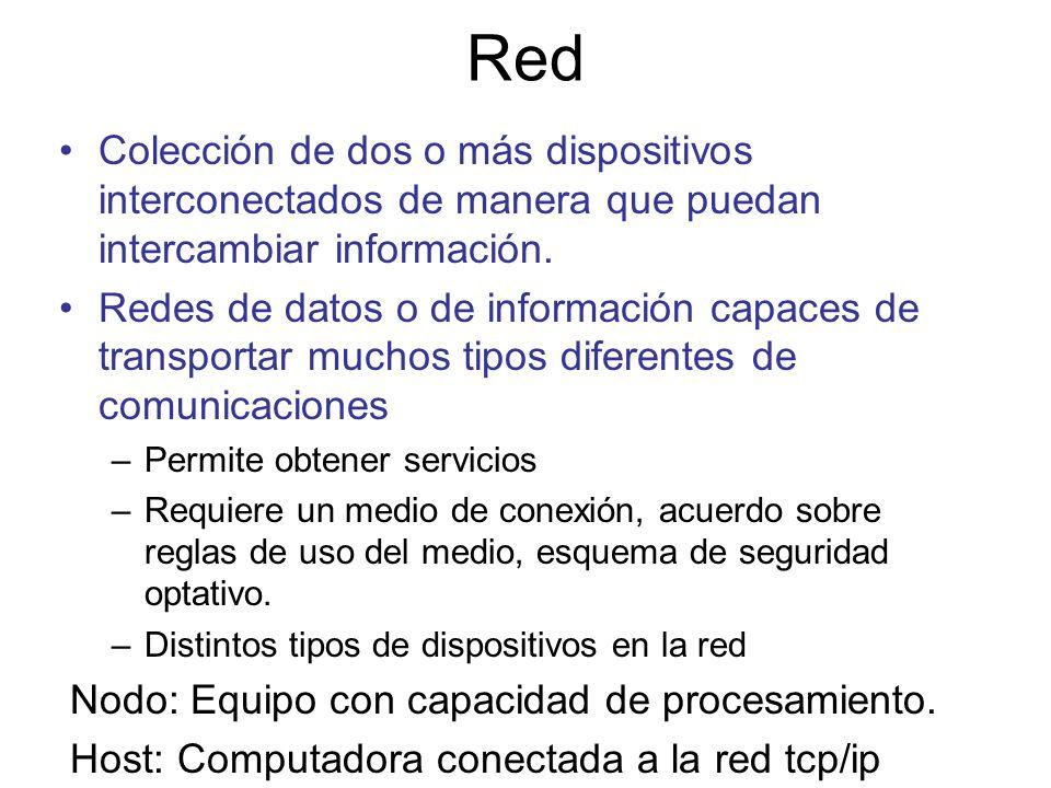 Red Colección de dos o más dispositivos interconectados de manera que puedan intercambiar información. Redes de datos o de información capaces de tran