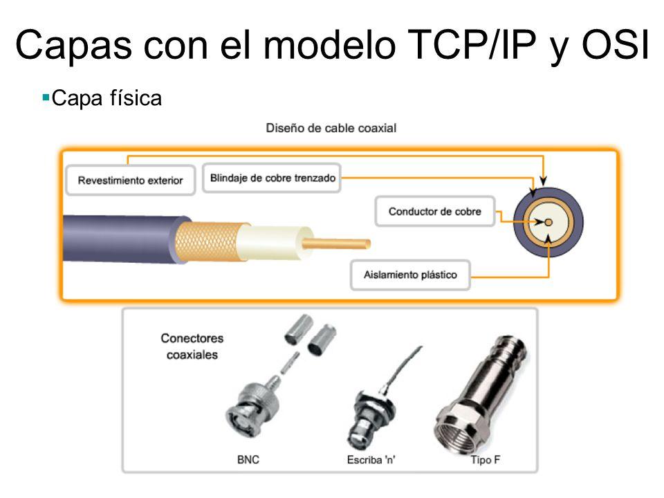 Capas con el modelo TCP/IP y OSI Capa física