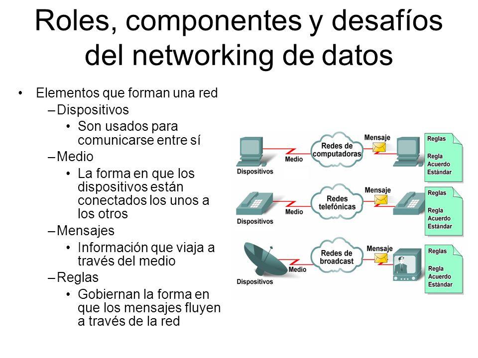 Elementos que forman una red –Dispositivos Son usados para comunicarse entre sí –Medio La forma en que los dispositivos están conectados los unos a lo