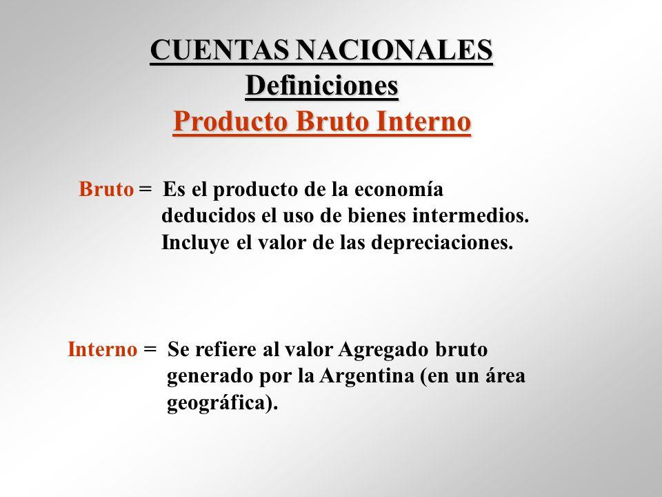 CUENTAS NACIONALES Definiciones Producto Bruto Interno Bruto = Es el producto de la economía deducidos el uso de bienes intermedios. Incluye el valor