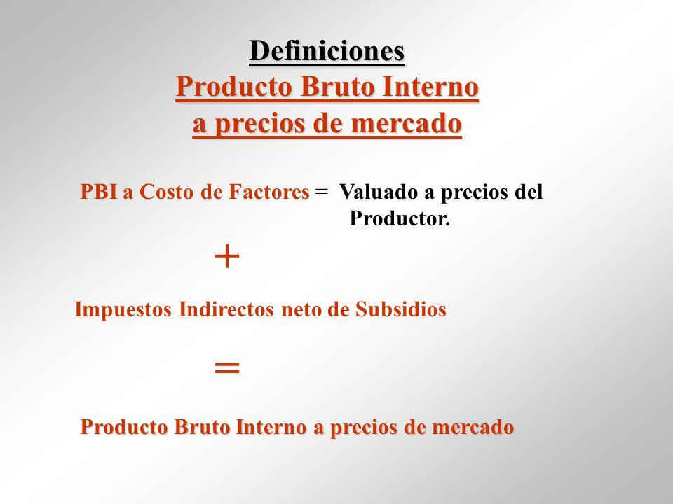 Definiciones Producto Bruto Interno a precios de mercado PBI a Costo de Factores = Valuado a precios del Productor. + Impuestos Indirectos neto de Sub