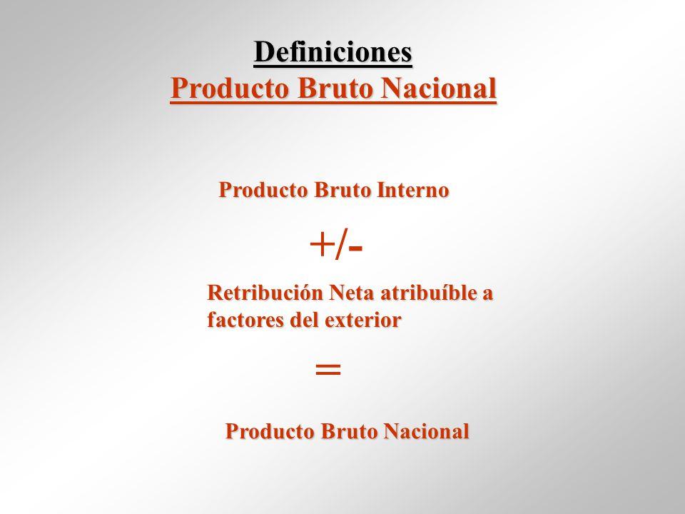 Definiciones Producto Bruto Nacional Producto Bruto Interno +/- Retribución Neta atribuíble a factores del exterior = Producto Bruto Nacional