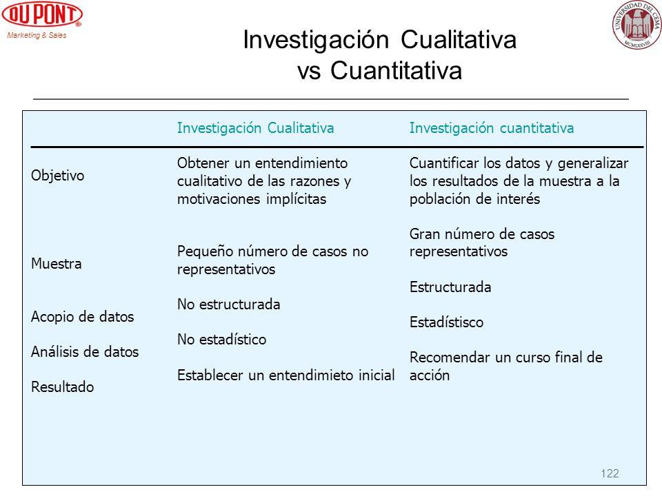 Marketing & Sales 122 Investigación Cualitativa vs Cuantitativa Investigación Cualitativa Obtener un entendimiento cualitativo de las razones y motiva
