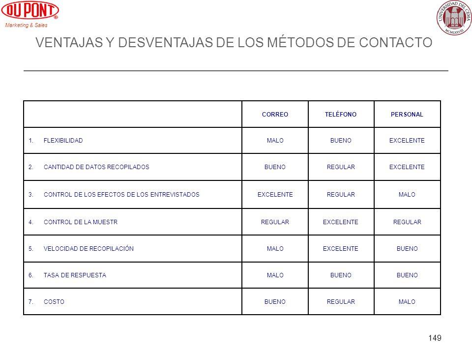 Marketing & Sales 149 VENTAJAS Y DESVENTAJAS DE LOS MÉTODOS DE CONTACTO MALOREGULARBUENO7.COSTO BUENO MALO6.TASA DE RESPUESTA BUENOEXCELENTEMALO5.VELO