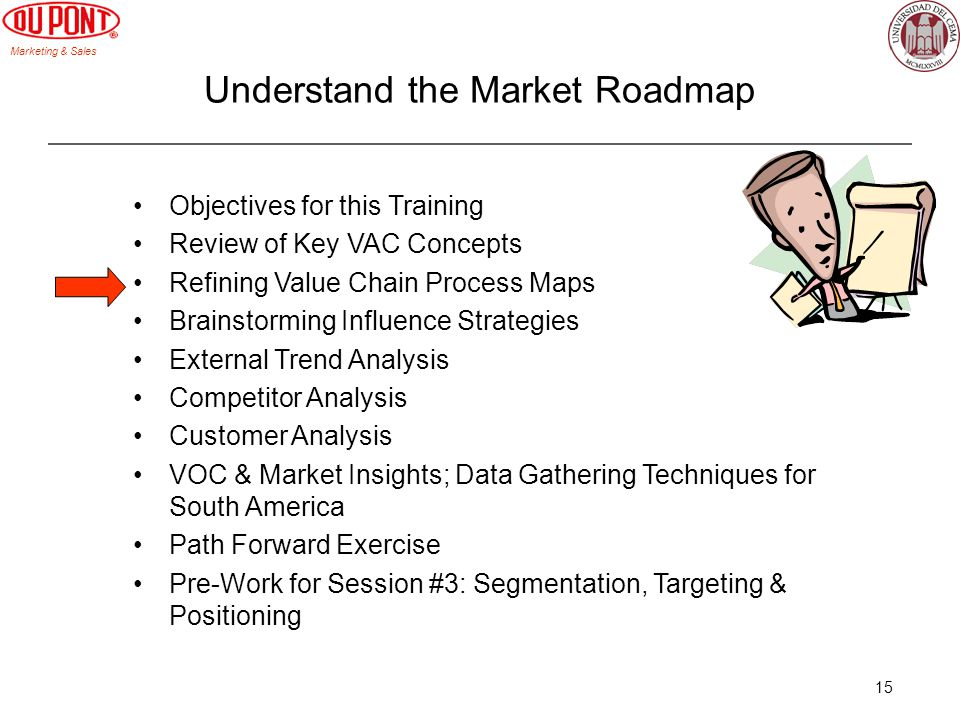 Marketing & Sales 15 Objectives for this Training Review of Key VAC Concepts Refining Value Chain Process Maps Brainstorming Influence Strategies Exte