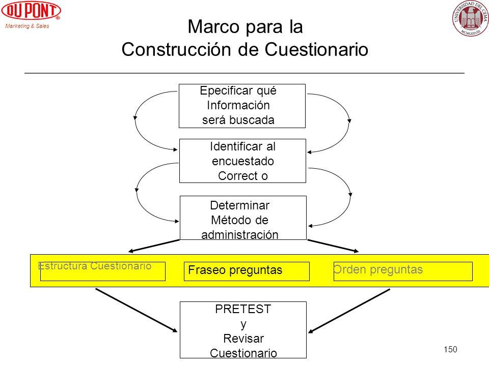 Marketing & Sales 150 Marco para la Construcción de Cuestionario Epecificar qué Información será buscada Identificar al encuestado Correct o Determina