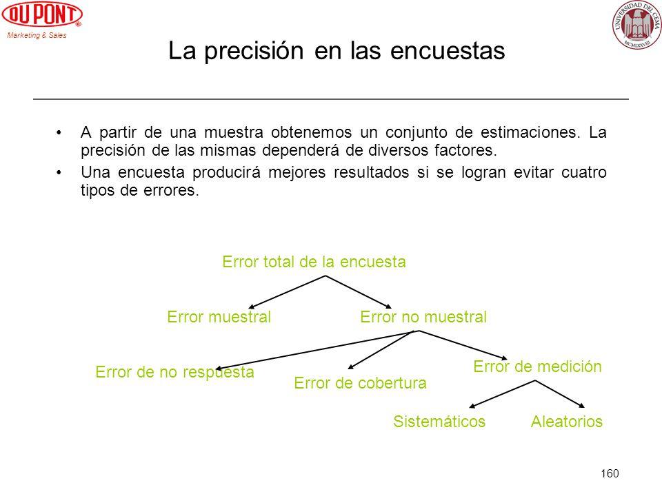 Marketing & Sales 160 La precisión en las encuestas A partir de una muestra obtenemos un conjunto de estimaciones. La precisión de las mismas depender