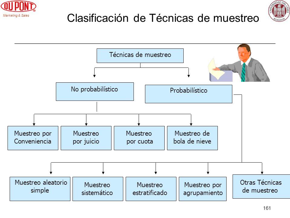 Marketing & Sales 161 Clasificación de Técnicas de muestreo Técnicas de muestreo No probabilístico Probabilístico Muestreo por Conveniencia Muestreo p