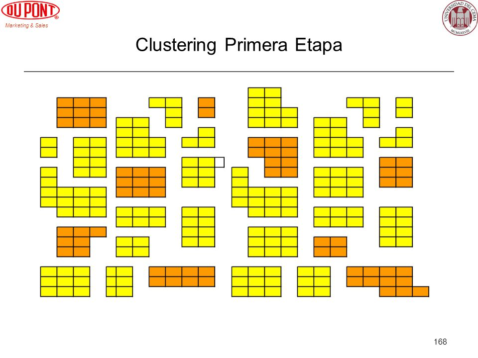 Marketing & Sales 168 Clustering Primera Etapa