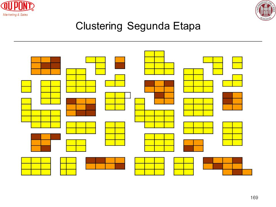 Marketing & Sales 169 Clustering Segunda Etapa