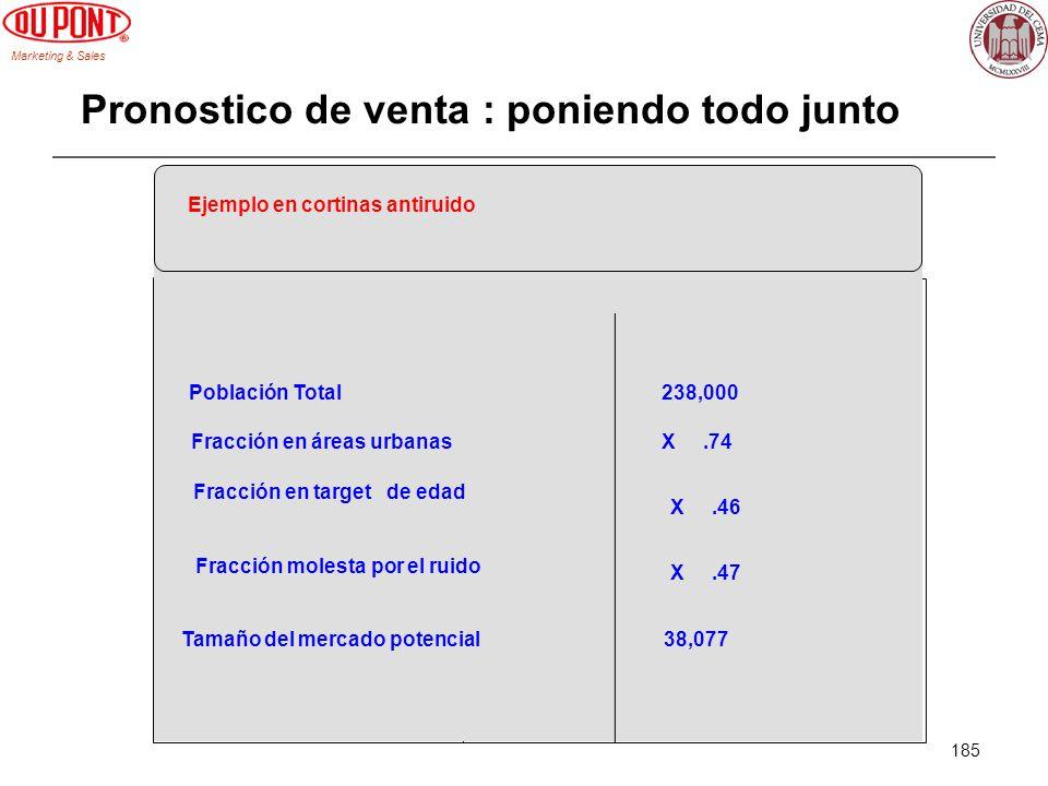 Marketing & Sales 185 Pronostico de venta : poniendo todo junto Ejemplo en cortinas antiruido Población Total238,000 Fracción en áreas urbanasX.74 Fra