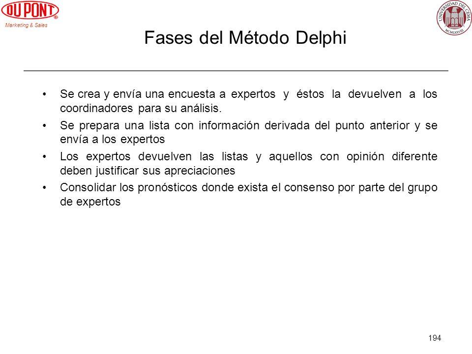 Marketing & Sales 194 Fases del Método Delphi Se crea y envía una encuesta aexpertos y éstos la devuelven a los coordinadores para su análisis. Se pre