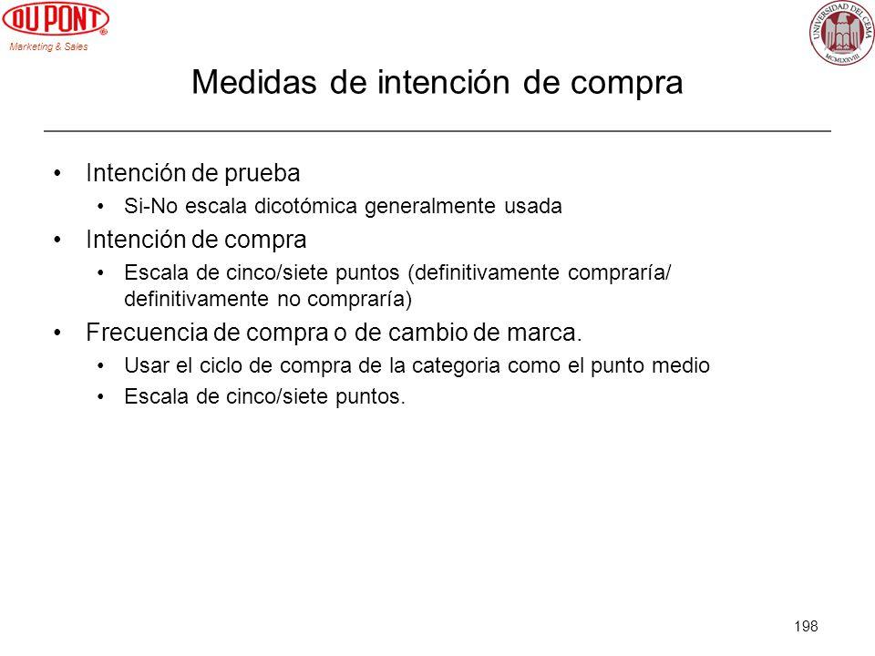 Marketing & Sales 198 Medidas de intención de compra Intención de prueba Si-No escala dicotómica generalmente usada Intención de compra Escala de cinc