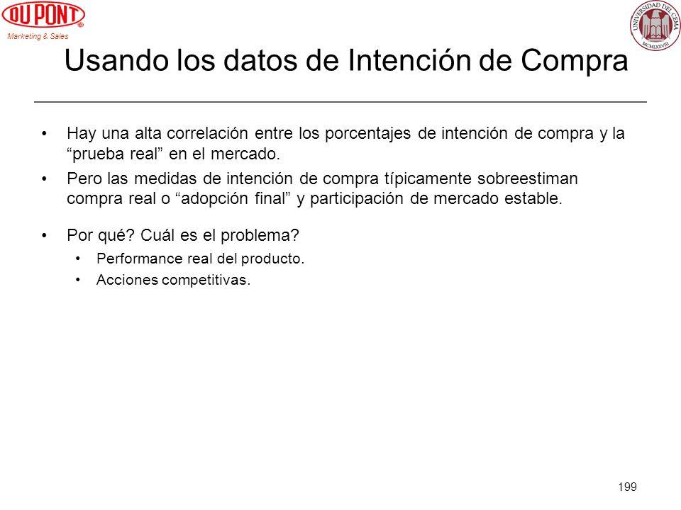 Marketing & Sales 199 Usando los datos de Intención de Compra Hay una alta correlación entre los porcentajes de intención de compra y la prueba real e