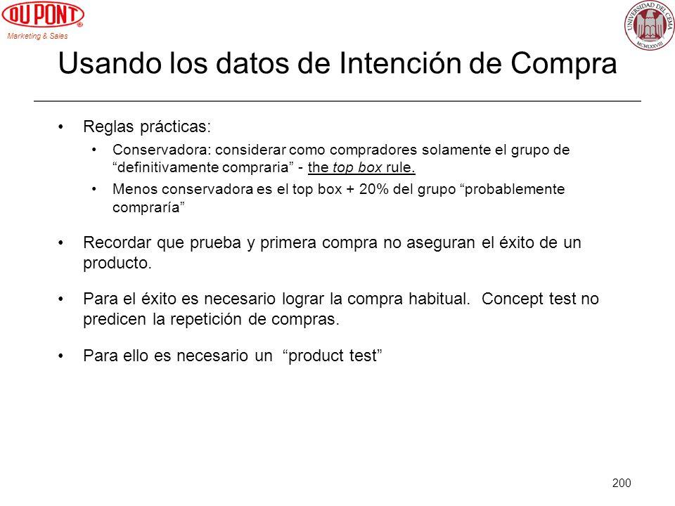 Marketing & Sales 200 Usando los datos de Intención de Compra Reglas prácticas: Conservadora: considerar como compradores solamente el grupo de defini