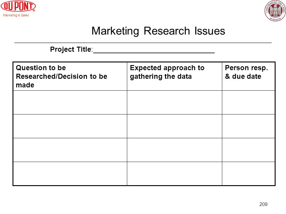 Marketing & Sales 209 Marketing Research Issues Person resp. & due date Expected approach to gathering the data Question to be Researched/Decision to
