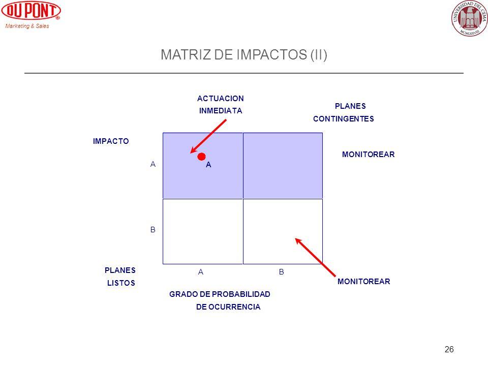 Marketing & Sales 26 MATRIZ DE IMPACTOS (II) IMPACTO GRADO DE PROBABILIDAD DE OCURRENCIA A B AB PLANES LISTOS PLANES CONTINGENTES ACTUACION INMEDIATA