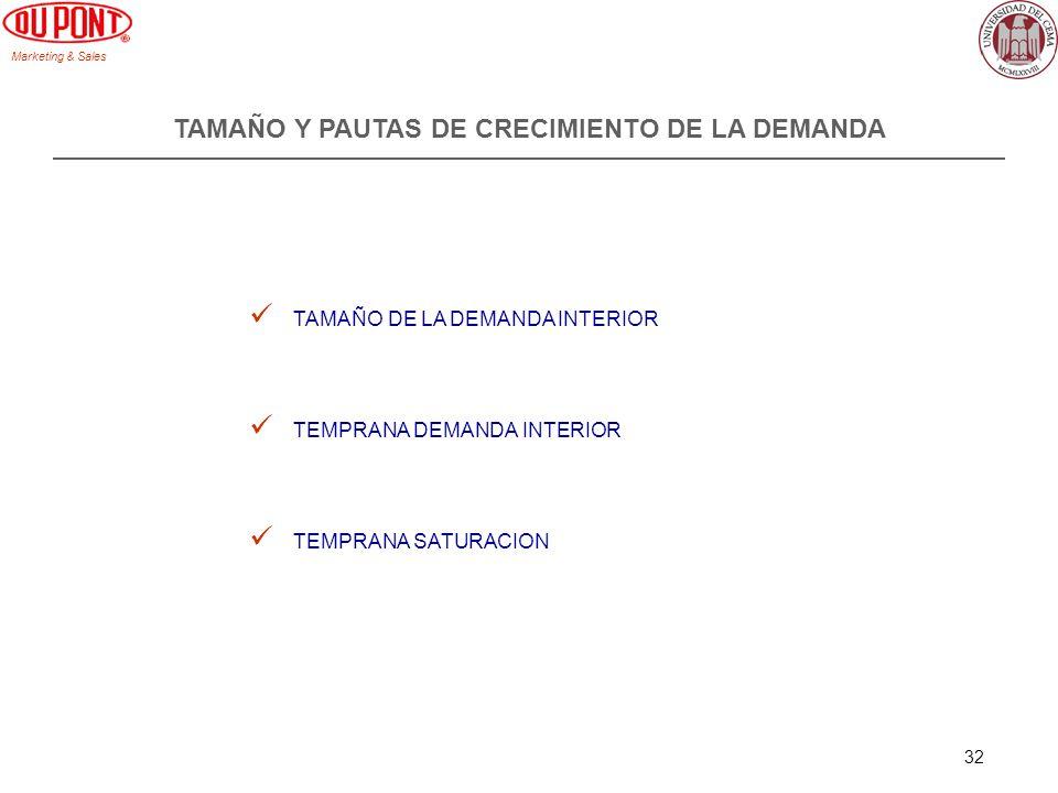 Marketing & Sales 32 TAMAÑO Y PAUTAS DE CRECIMIENTO DE LA DEMANDA TAMAÑO DE LA DEMANDA INTERIOR TEMPRANA DEMANDA INTERIOR TEMPRANA SATURACION