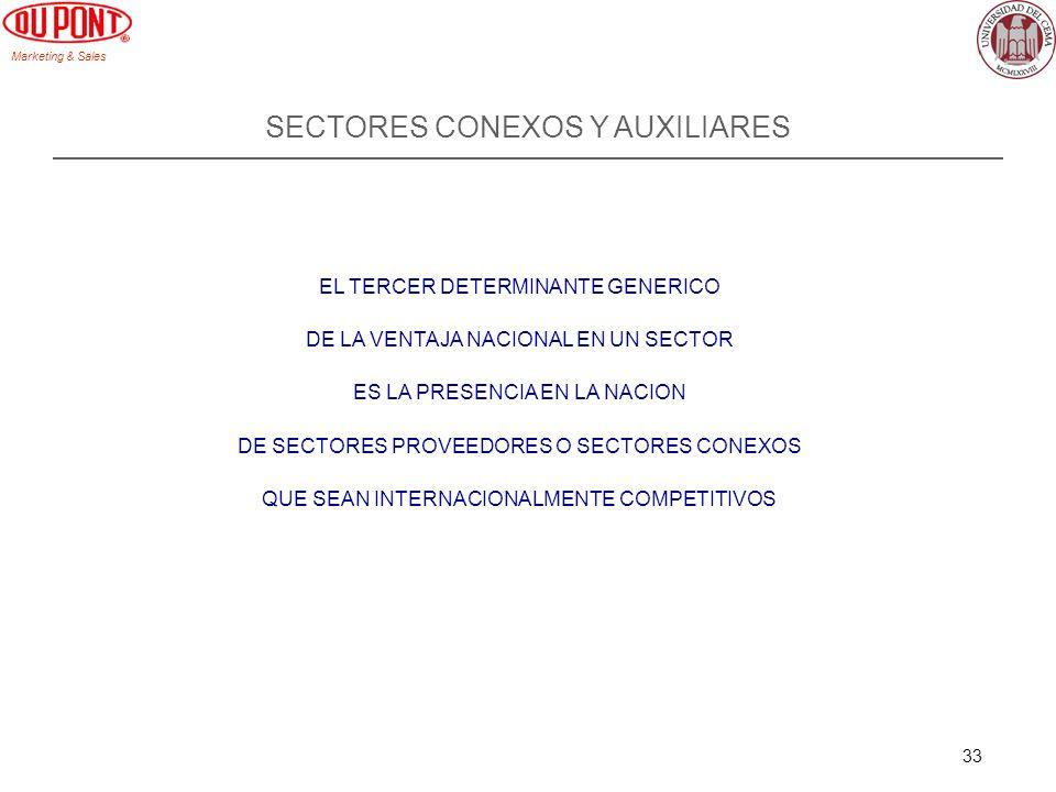 Marketing & Sales 33 SECTORES CONEXOS Y AUXILIARES EL TERCER DETERMINANTE GENERICO DE LA VENTAJA NACIONAL EN UN SECTOR ES LA PRESENCIA EN LA NACION DE