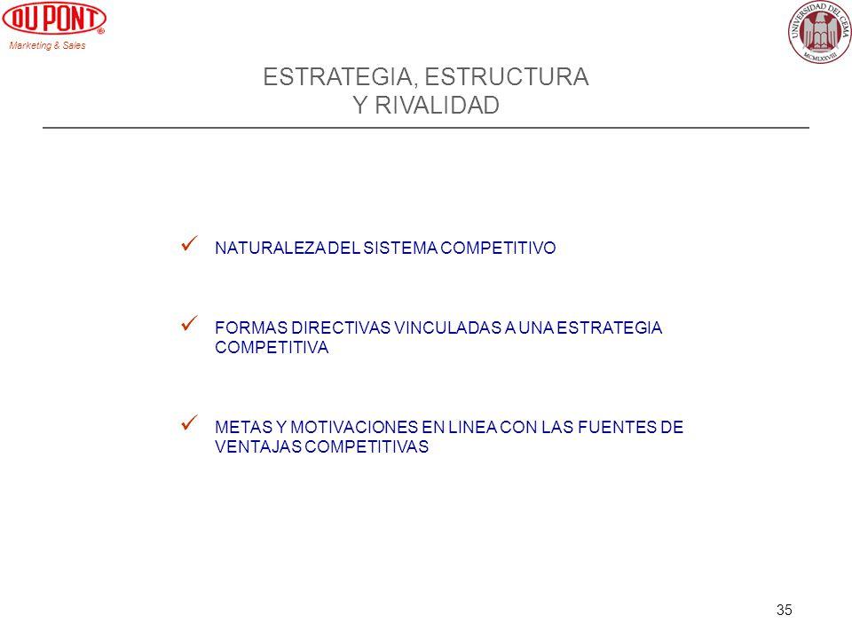 Marketing & Sales 35 ESTRATEGIA, ESTRUCTURA Y RIVALIDAD NATURALEZA DEL SISTEMA COMPETITIVO FORMAS DIRECTIVAS VINCULADAS A UNA ESTRATEGIA COMPETITIVA M