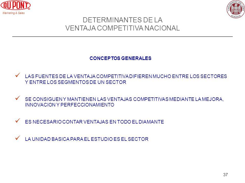Marketing & Sales 37 DETERMINANTES DE LA VENTAJA COMPETITIVA NACIONAL CONCEPTOS GENERALES LAS FUENTES DE LA VENTAJA COMPETITIVA DIFIEREN MUCHO ENTRE L