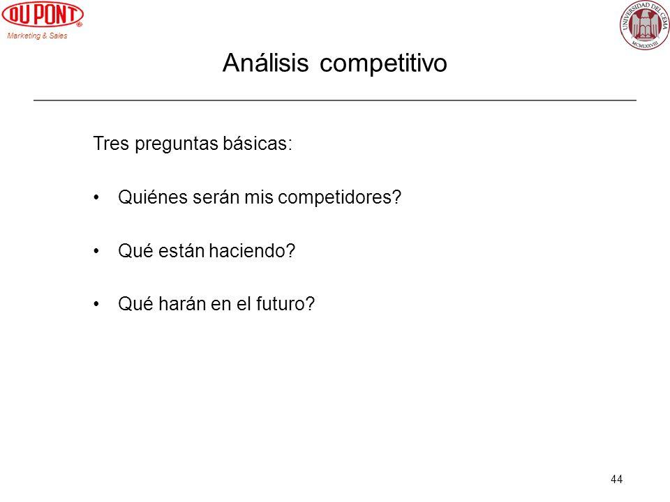 Marketing & Sales 44 Tres preguntas básicas: Quiénes serán mis competidores? Qué están haciendo? Qué harán en el futuro? Análisis competitivo