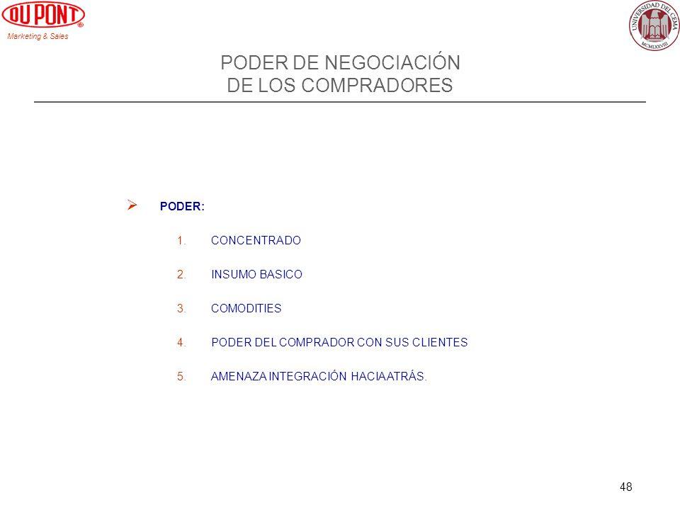 Marketing & Sales 48 PODER DE NEGOCIACIÓN DE LOS COMPRADORES PODER: 1.CONCENTRADO 2.INSUMO BASICO 3.COMODITIES 4.PODER DEL COMPRADOR CON SUS CLIENTES