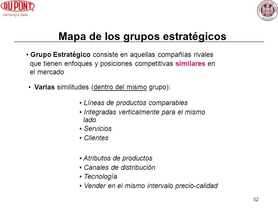 Marketing & Sales 52 Mapa de los grupos estratégicos Grupo Estratégico consiste en aquellas compañías rivales que tienen enfoques y posiciones competi