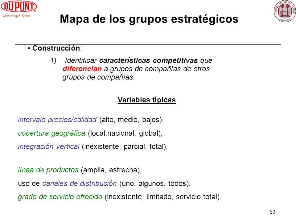 Marketing & Sales 53 Mapa de los grupos estratégicos Construcción: 1)Identificar características competitivas que diferencian a grupos de compañías de