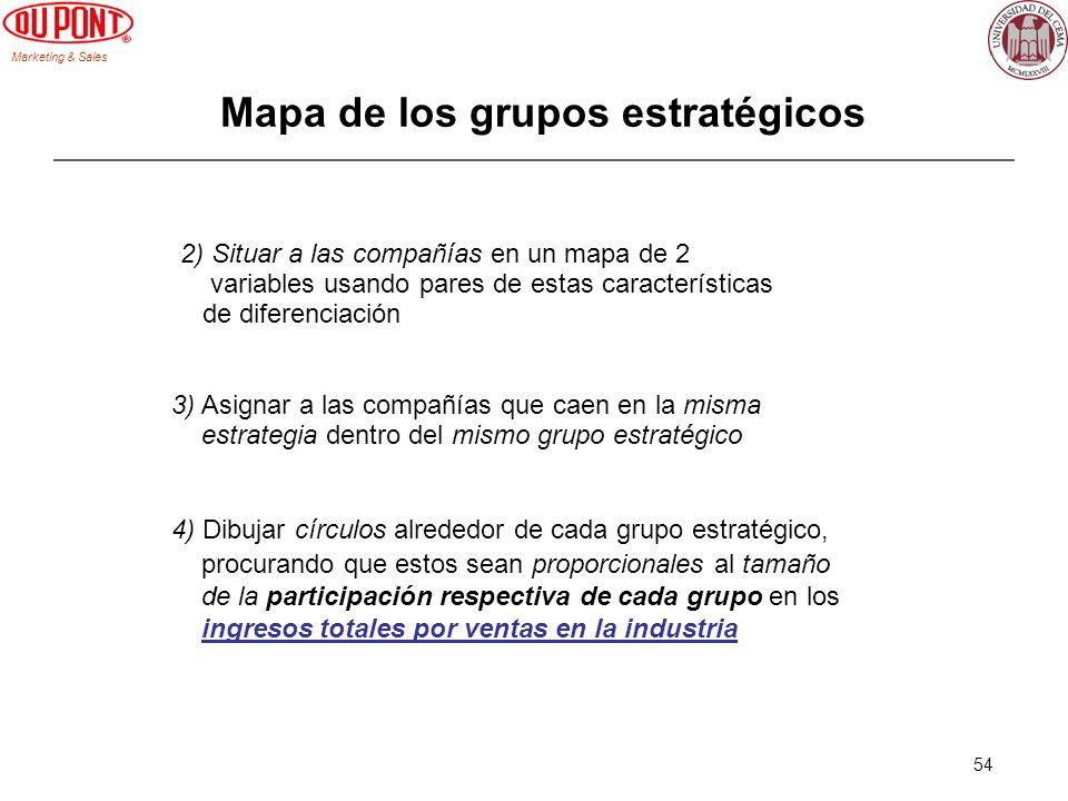 Marketing & Sales 54 Mapa de los grupos estratégicos 2) Situar a las compañías en un mapa de 2 variables usando pares de estas características de dife