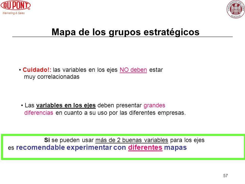Marketing & Sales 57 Mapa de los grupos estratégicos Cuidado!: las variables en los ejes NO deben estar muy correlacionadas Las variables en los ejes