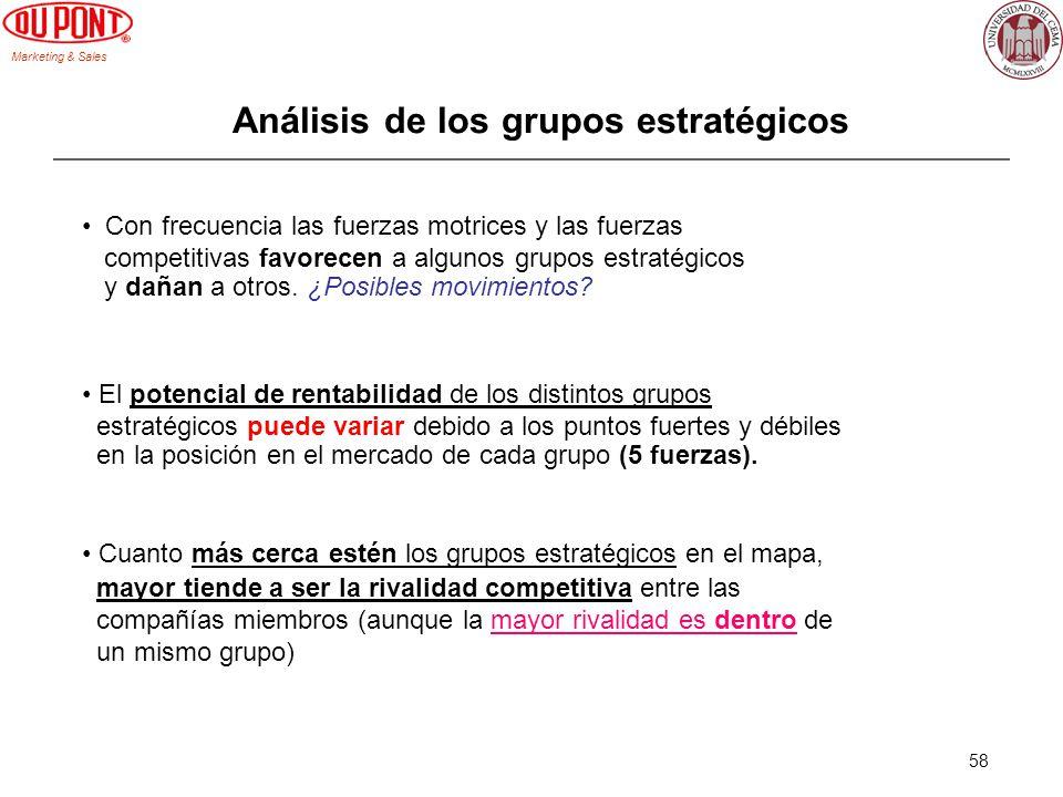 Marketing & Sales 58 Análisis de los grupos estratégicos Con frecuencia las fuerzas motrices y las fuerzas competitivas favorecen a algunos grupos est