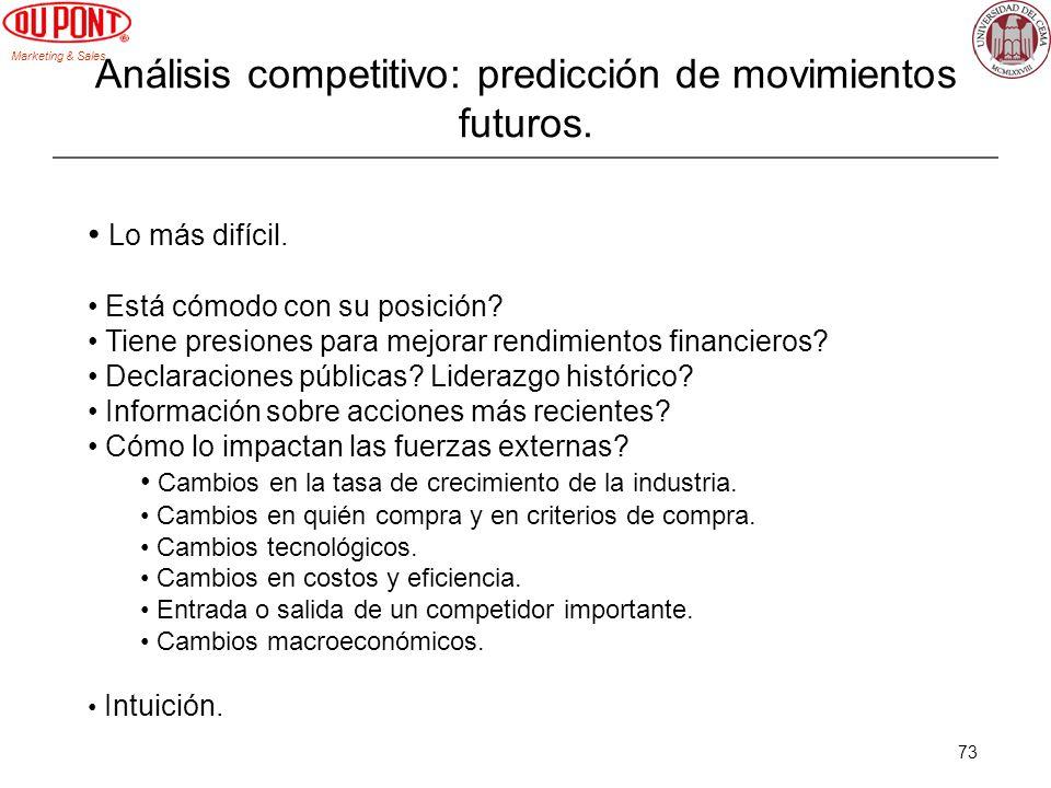 Marketing & Sales 73 Análisis competitivo: predicción de movimientos futuros. Lo más difícil. Está cómodo con su posición? Tiene presiones para mejora