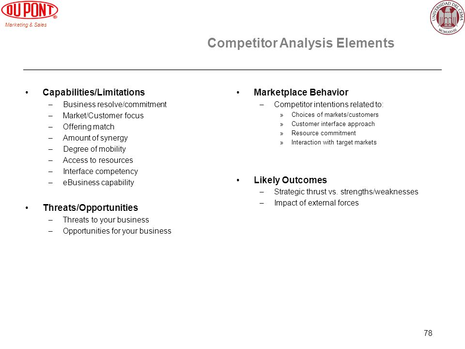 Marketing & Sales 78 Competitor Analysis Elements Capabilities/Limitations –Business resolve/commitment –Market/Customer focus –Offering match –Amount