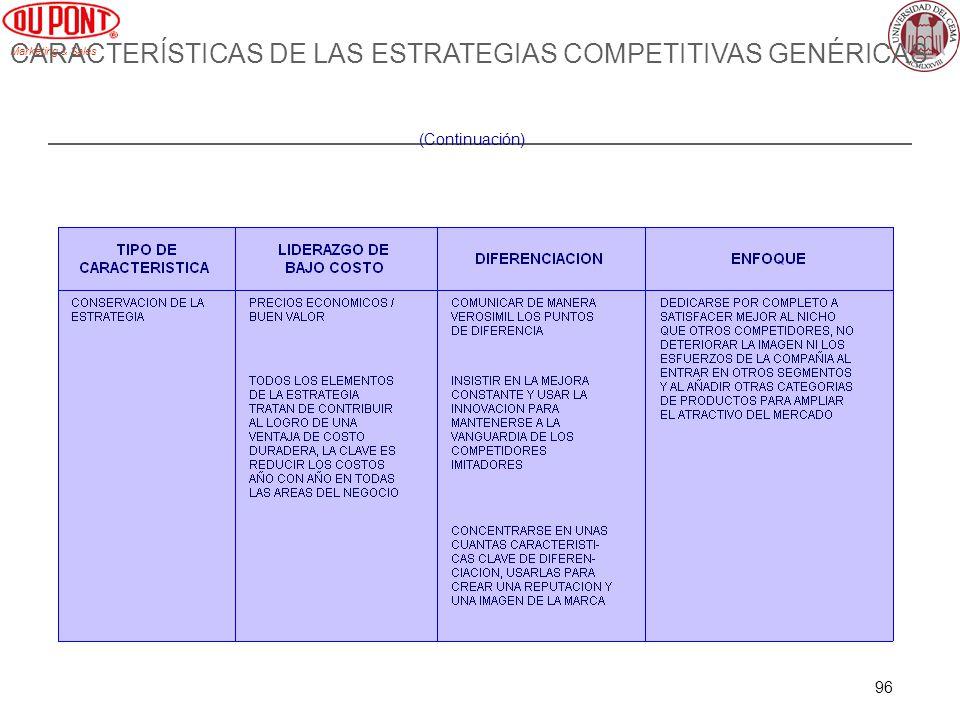 Marketing & Sales 96 CARACTERÍSTICAS DE LAS ESTRATEGIAS COMPETITIVAS GENÉRICAS (Continuación)