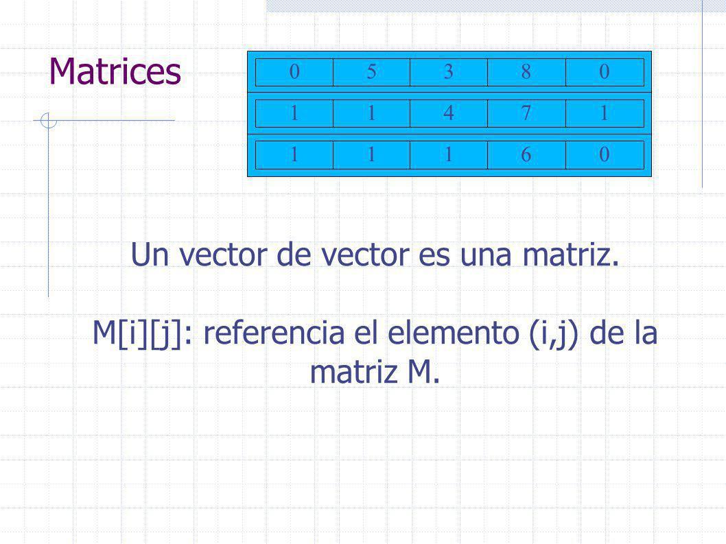Matrices Un vector de vector es una matriz. M[i][j]: referencia el elemento (i,j) de la matriz M.