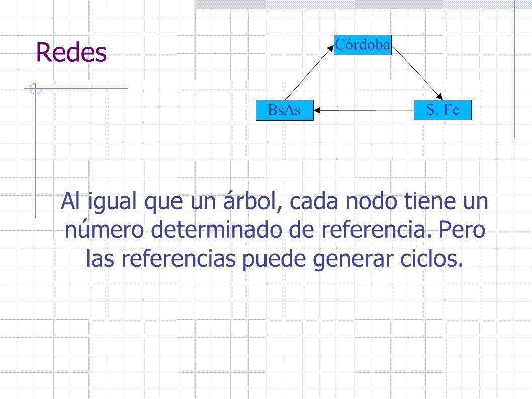 Redes Al igual que un árbol, cada nodo tiene un número determinado de referencia.